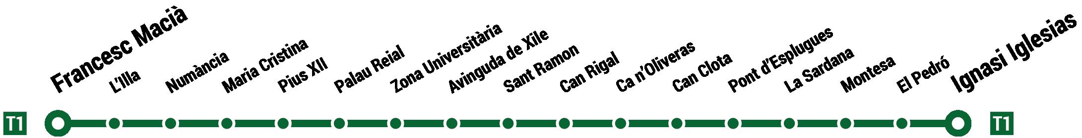 EstacionesTRAM01