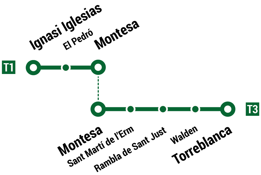 EstacionesTRAM02